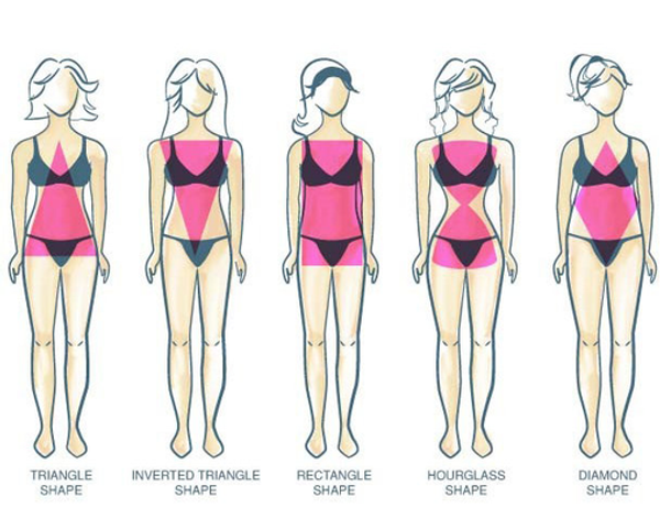 How to dress up stylishly if your body type is plus size