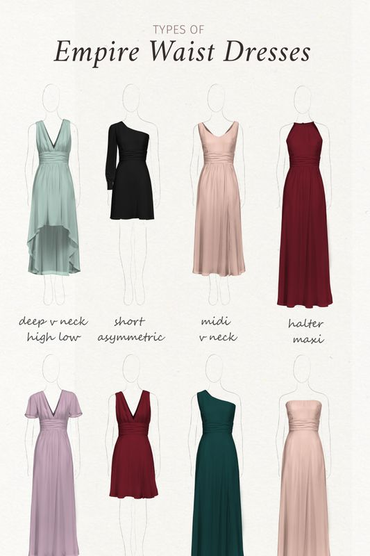 Empire Waist Type of Dresses